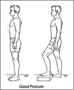 Hekseskud - stående stilling