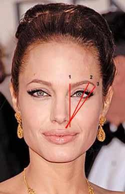 Øjenbryn-skabelon