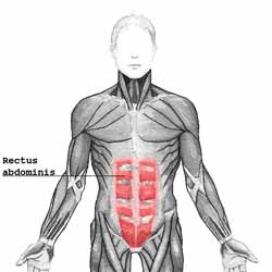 ondt i maven stammer fra abdomen